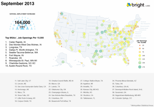 What cities have the most jobs September 2013